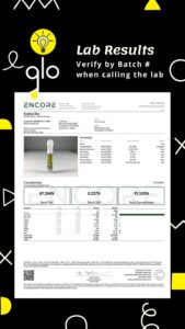 glo extracts lab test results